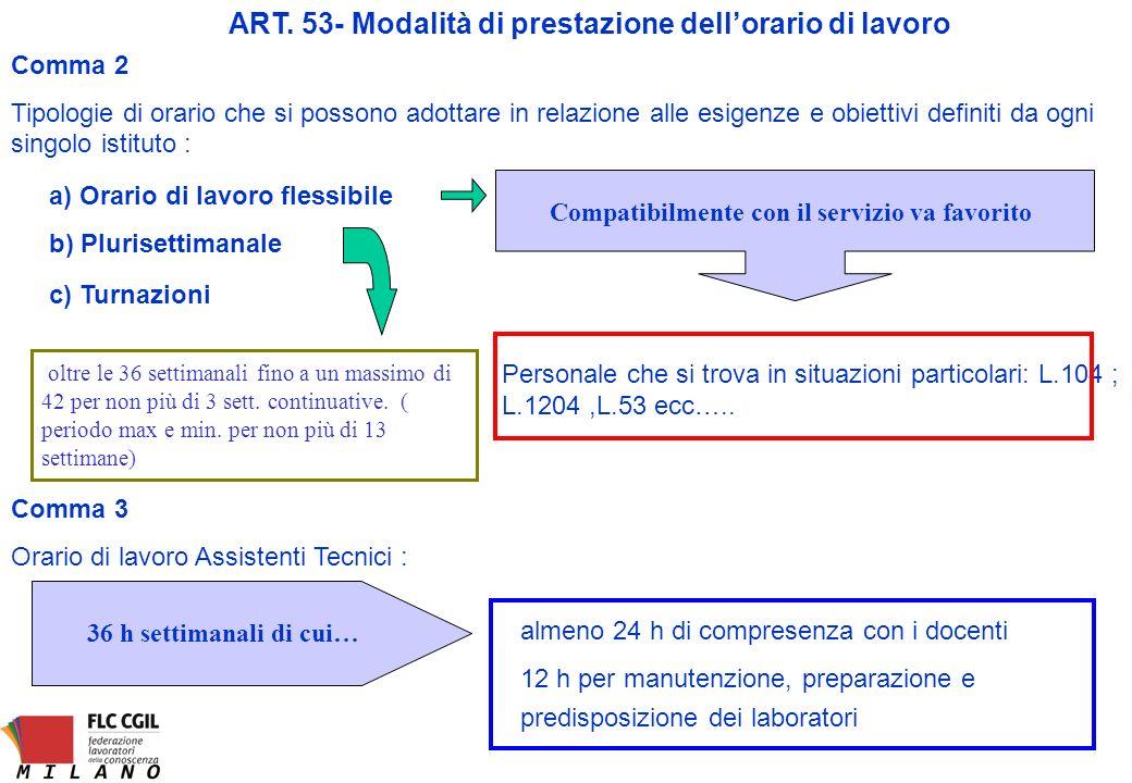 ART. 53- Modalità di prestazione dellorario di lavoro Comma 2 Tipologie di orario che si possono adottare in relazione alle esigenze e obiettivi defin