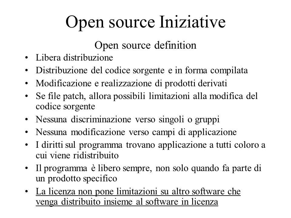 Open source Iniziative Open source definition Libera distribuzione Distribuzione del codice sorgente e in forma compilata Modificazione e realizzazion