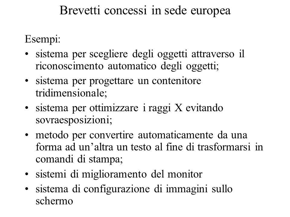 Brevetti concessi in sede europea Esempi: sistema per scegliere degli oggetti attraverso il riconoscimento automatico degli oggetti; sistema per proge