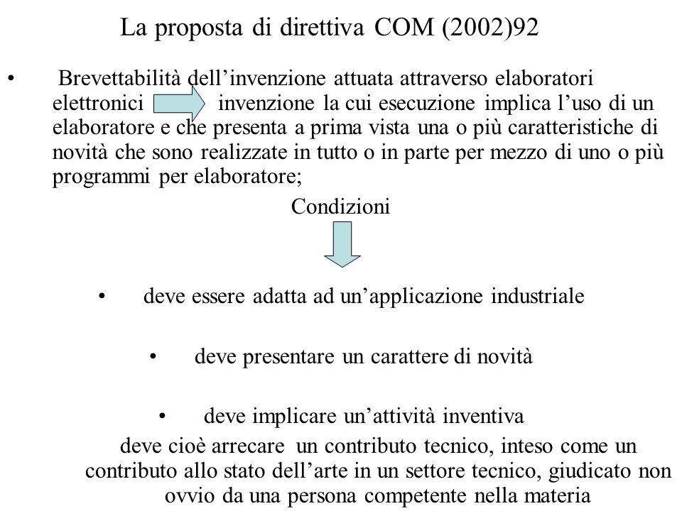 La proposta di direttiva COM (2002)92 Brevettabilità dellinvenzione attuata attraverso elaboratori elettronici invenzione la cui esecuzione implica lu