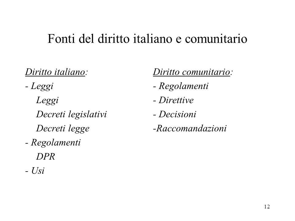12 Fonti del diritto italiano e comunitario Diritto italiano: - Leggi Leggi Decreti legislativi Decreti legge - Regolamenti DPR - Usi Diritto comunita