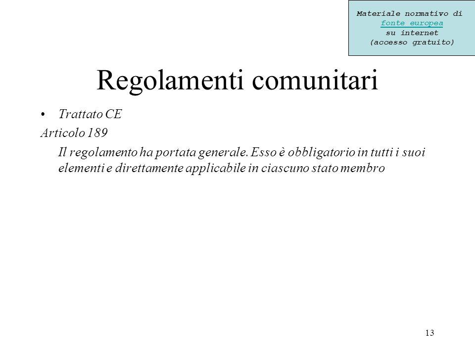 13 Regolamenti comunitari Trattato CE Articolo 189 Il regolamento ha portata generale. Esso è obbligatorio in tutti i suoi elementi e direttamente app
