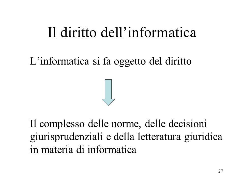 27 Il diritto dellinformatica Linformatica si fa oggetto del diritto Il complesso delle norme, delle decisioni giurisprudenziali e della letteratura g