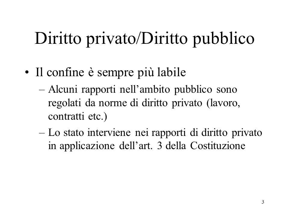3 Diritto privato/Diritto pubblico Il confine è sempre più labile –Alcuni rapporti nellambito pubblico sono regolati da norme di diritto privato (lavo