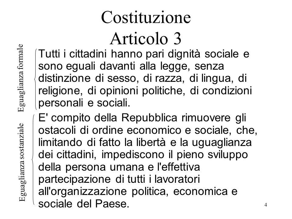 4 Costituzione Articolo 3 Tutti i cittadini hanno pari dignità sociale e sono eguali davanti alla legge, senza distinzione di sesso, di razza, di ling
