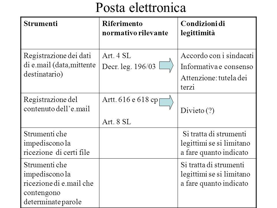 Posta elettronica StrumentiRiferimento normativo rilevante Condizioni di legittimità Registrazione dei dati di e.mail (data,mittente destinatario) Art