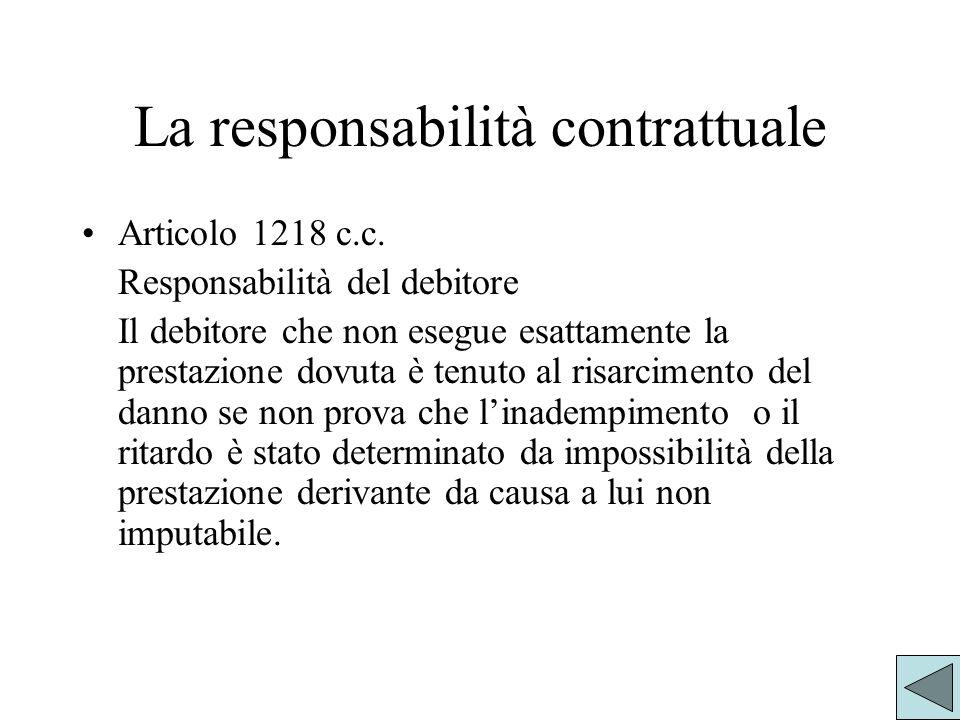 La responsabilità contrattuale Articolo 1218 c.c.