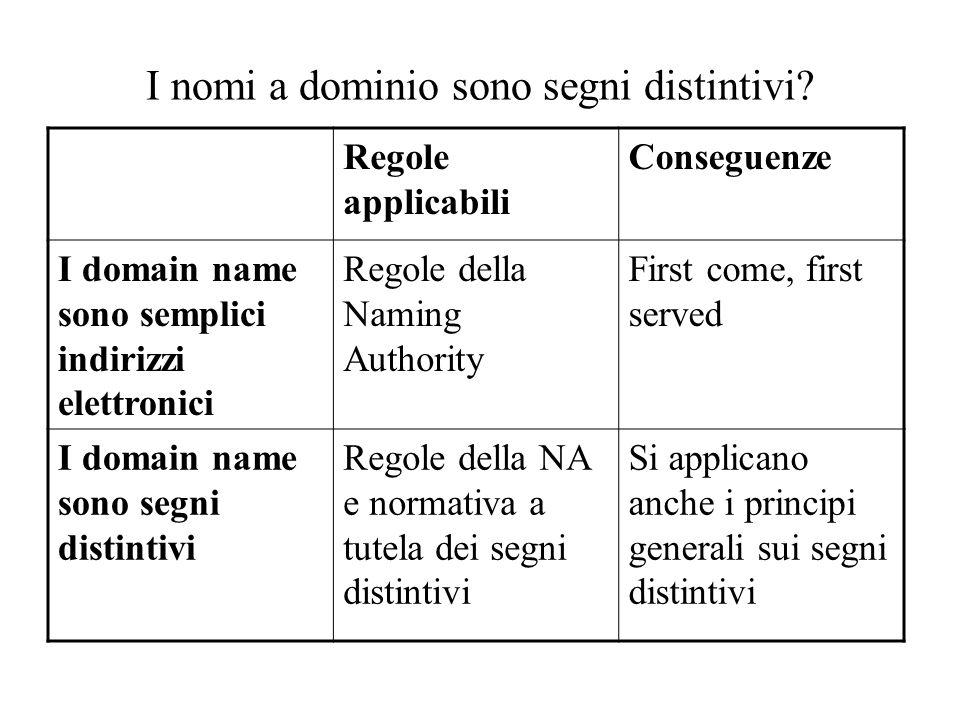 I nomi a dominio sono segni distintivi? Regole applicabili Conseguenze I domain name sono semplici indirizzi elettronici Regole della Naming Authority