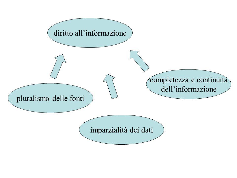 diritto allinformazione pluralismo delle fonti completezza e continuità dellinformazione imparzialità dei dati