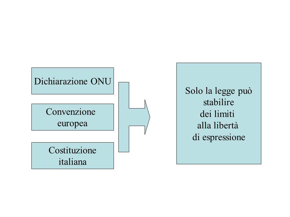 Dichiarazione ONU Convenzione europea Costituzione italiana Solo la legge può stabilire dei limiti alla libertà di espressione