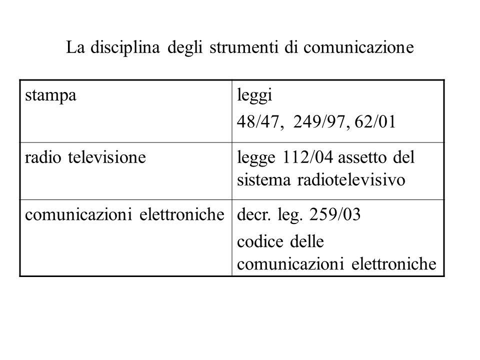 La disciplina degli strumenti di comunicazione stampaleggi 48/47, 249/97, 62/01 radio televisionelegge 112/04 assetto del sistema radiotelevisivo comunicazioni elettronichedecr.