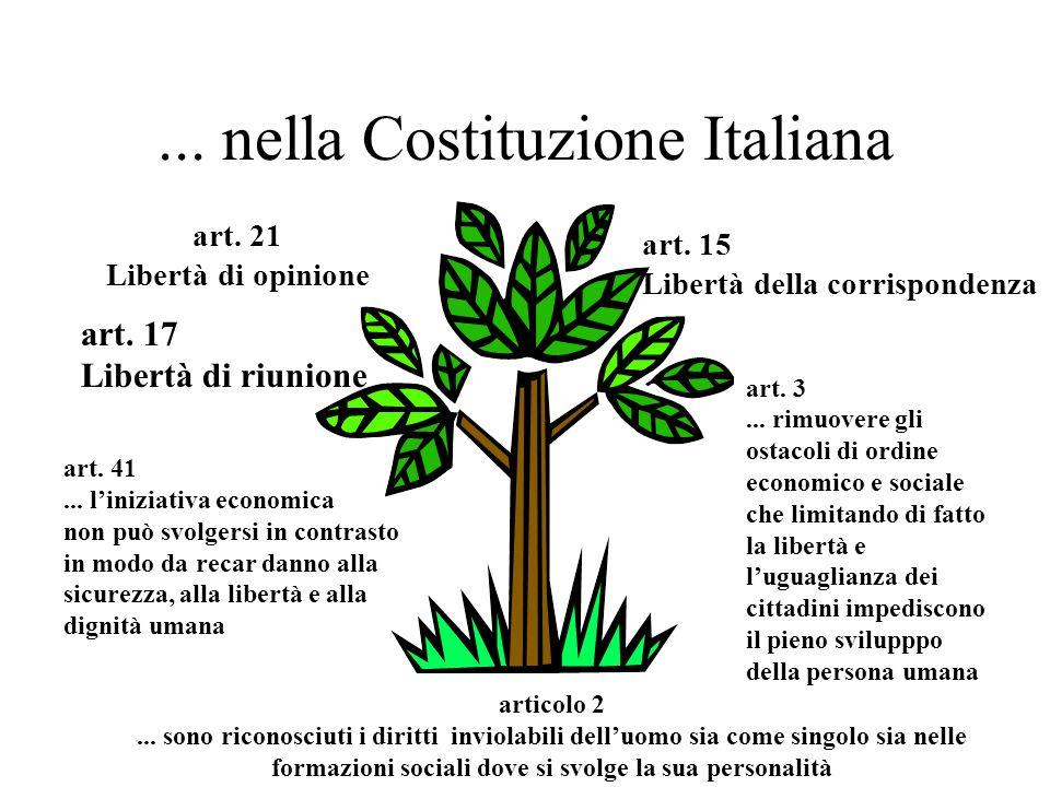 ...nella Costituzione Italiana articolo 2...