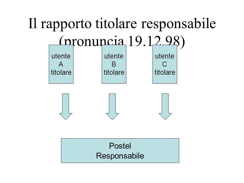 Il rapporto titolare responsabile (pronuncia 19.12.98) utente A titolare utente B titolare utente C titolare Postel Responsabile