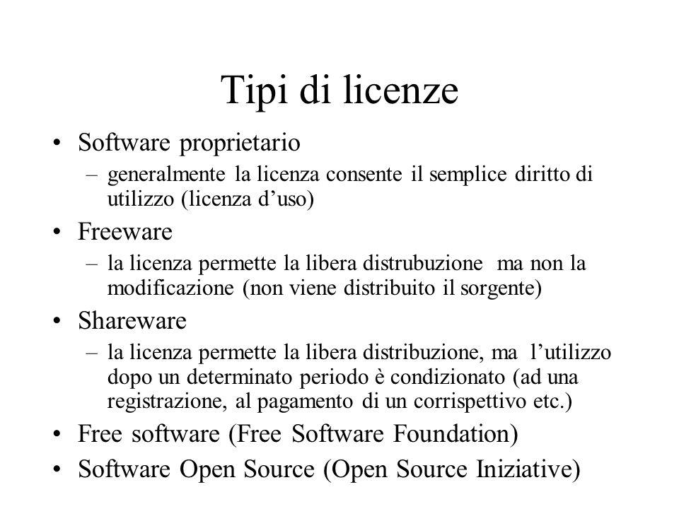 Tipi di licenze Software proprietario –generalmente la licenza consente il semplice diritto di utilizzo (licenza duso) Freeware –la licenza permette la libera distrubuzione ma non la modificazione (non viene distribuito il sorgente) Shareware –la licenza permette la libera distribuzione, ma lutilizzo dopo un determinato periodo è condizionato (ad una registrazione, al pagamento di un corrispettivo etc.) Free software (Free Software Foundation) Software Open Source (Open Source Iniziative)