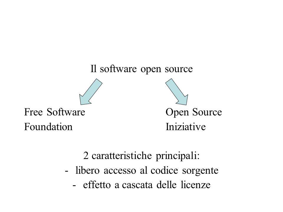 Il software open source Free Software Open Source FoundationIniziative 2 caratteristiche principali: -libero accesso al codice sorgente -effetto a cascata delle licenze
