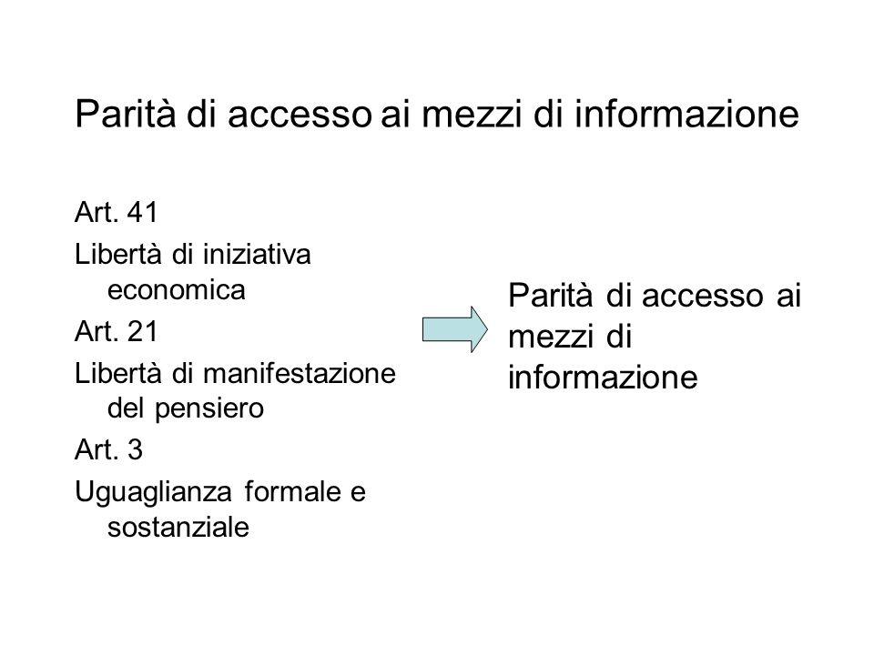 Parità di accesso ai mezzi di informazione Art. 41 Libertà di iniziativa economica Art.
