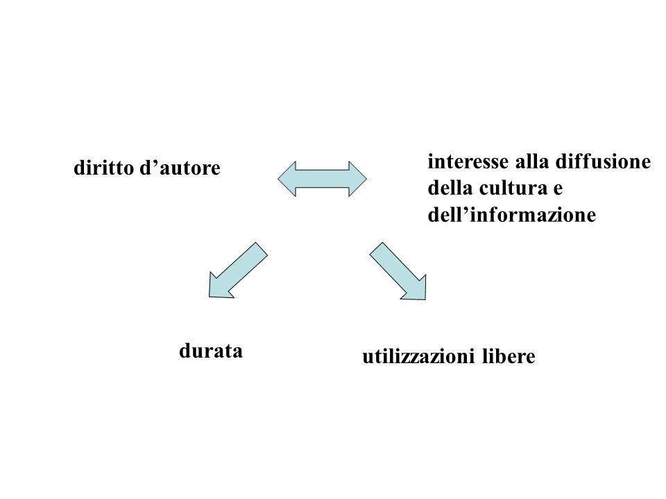 diritto dautore interesse alla diffusione della cultura e dellinformazione utilizzazioni libere durata