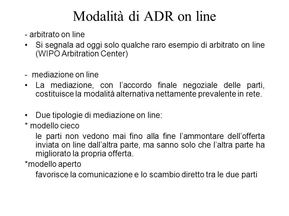 Modalità di ADR on line - arbitrato on line Si segnala ad oggi solo qualche raro esempio di arbitrato on line (WIPO Arbitration Center) - mediazione on line La mediazione, con laccordo finale negoziale delle parti, costituisce la modalità alternativa nettamente prevalente in rete.