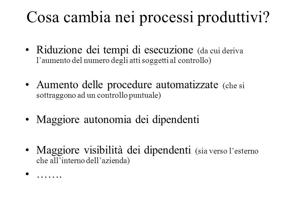 Cosa cambia nei processi produttivi? Riduzione dei tempi di esecuzione (da cui deriva laumento del numero degli atti soggetti al controllo) Aumento de