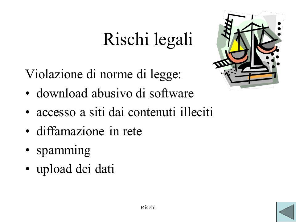 Rischi Rischi legali Violazione di norme di legge: download abusivo di software accesso a siti dai contenuti illeciti diffamazione in rete spamming up