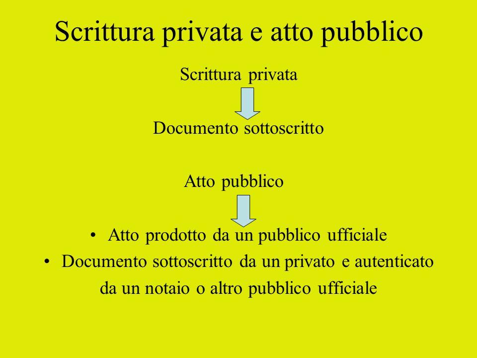 Scrittura privata e atto pubblico Scrittura privata Documento sottoscritto Atto pubblico Atto prodotto da un pubblico ufficiale Documento sottoscritto
