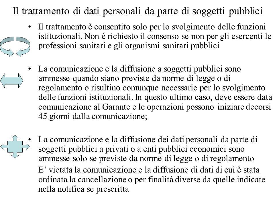 Il trattamento di dati personali da parte di soggetti pubblici Il trattamento è consentito solo per lo svolgimento delle funzioni istituzionali.