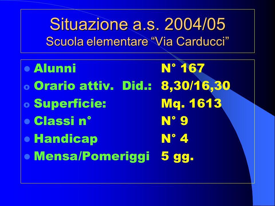 Situazione a.s. 2004/05 Scuola elementare Via Carducci AlunniN° 167 o Orario attiv.