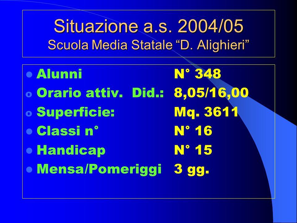 Situazione a.s. 2004/05 Scuola Media Statale D. Alighieri AlunniN° 348 o Orario attiv.