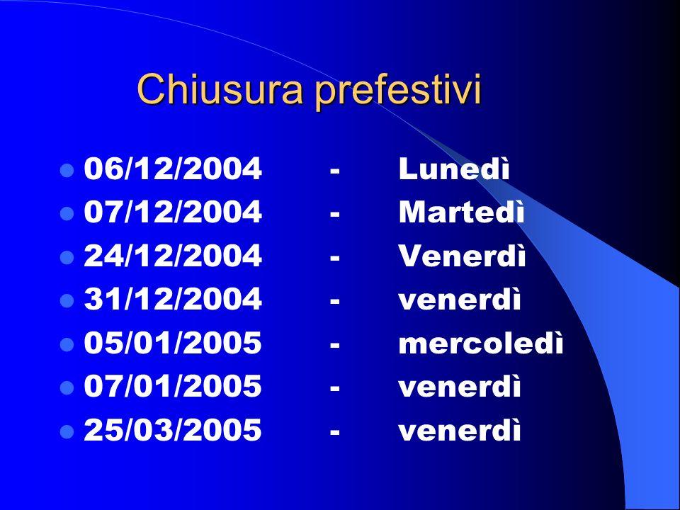 Chiusura prefestivi 06/12/2004-Lunedì 07/12/2004-Martedì 24/12/2004-Venerdì 31/12/2004-venerdì 05/01/2005-mercoledì 07/01/2005-venerdì 25/03/2005-venerdì
