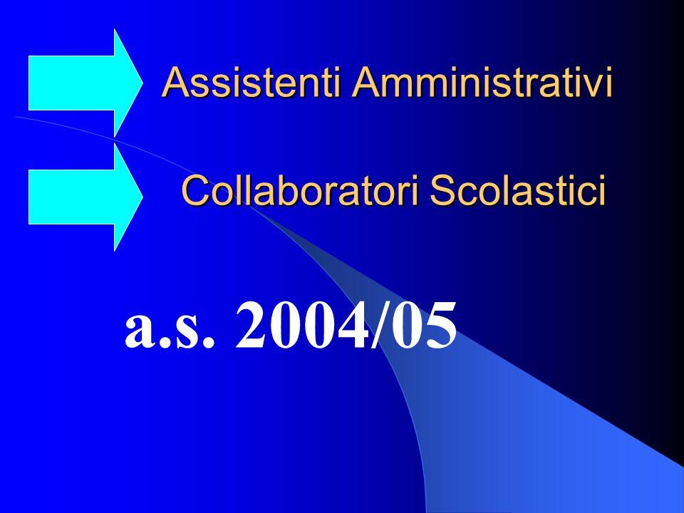 Assistenti Amministrativi a.s. 2004/05 Collaboratori Scolastici
