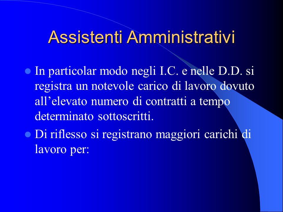 Assistenti Amministrativi In particolar modo negli I.C.