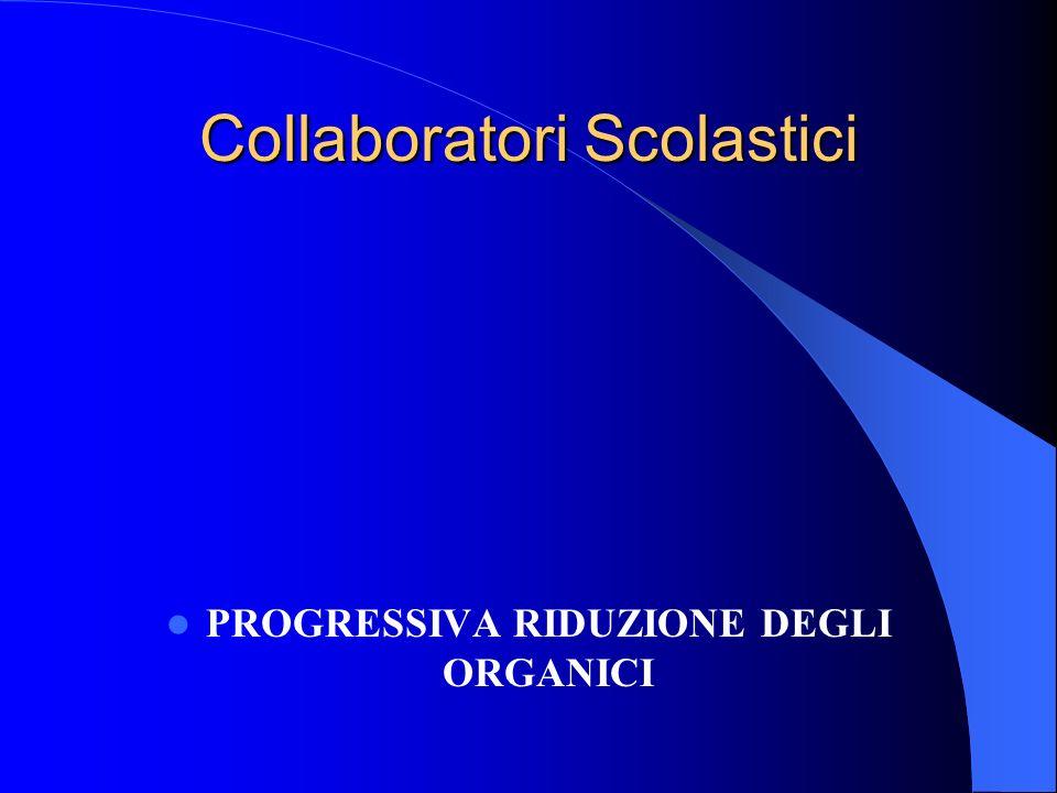 Collaboratori Scolastici PROGRESSIVA RIDUZIONE DEGLI ORGANICI
