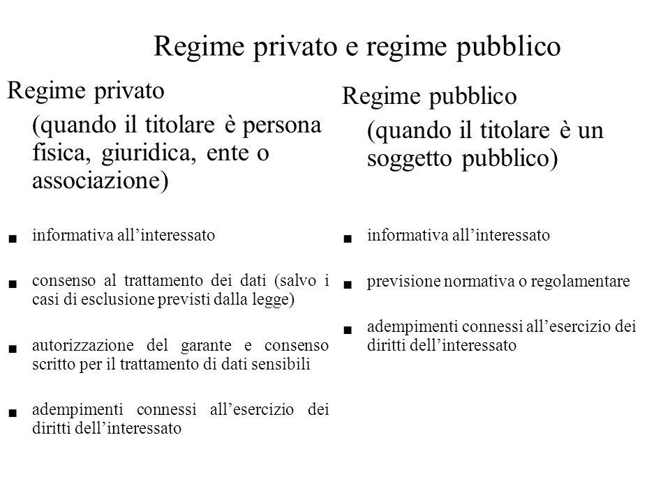 Regime privato e regime pubblico Regime privato (quando il titolare è persona fisica, giuridica, ente o associazione) informativa allinteressato conse