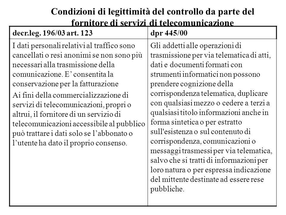Condizioni di legittimità del controllo da parte del fornitore di servizi di telecomunicazione decr.leg. 196/03 art. 123dpr 445/00 I dati personali re
