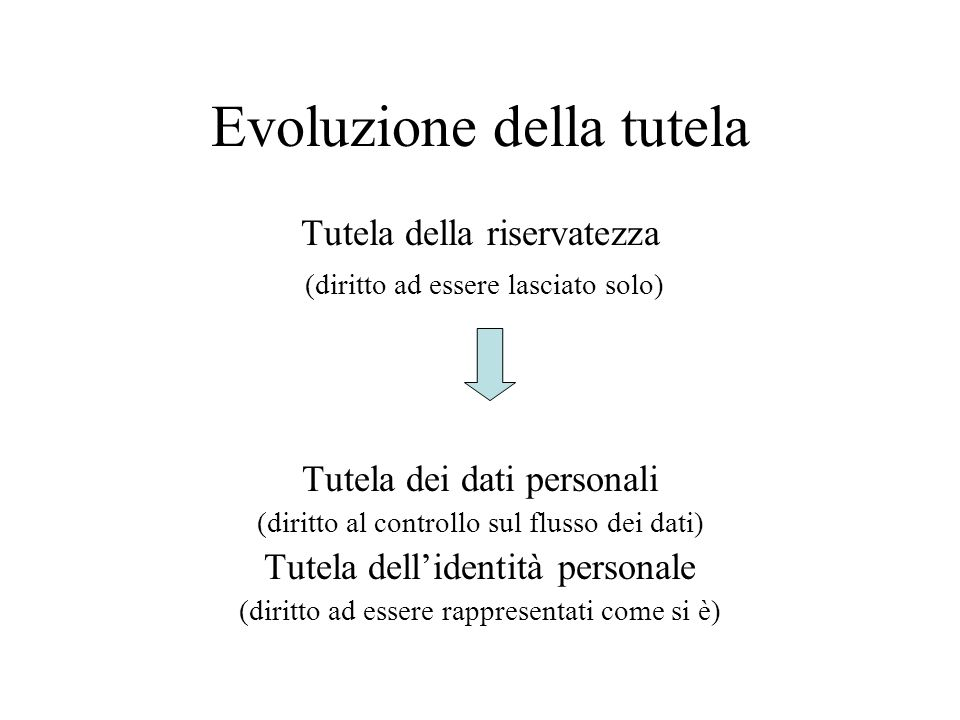 Evoluzione della tutela Tutela della riservatezza (diritto ad essere lasciato solo) Tutela dei dati personali (diritto al controllo sul flusso dei dat