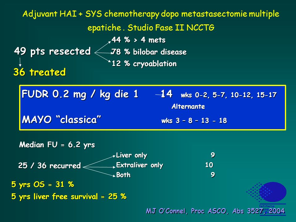 Adjuvant HAI + SYS chemotherapy dopo metastasectomie multiple epatiche. Studio Fase II NCCTG 49 pts resected 44 % > 4 mets 78 % bilobar disease 12 % c