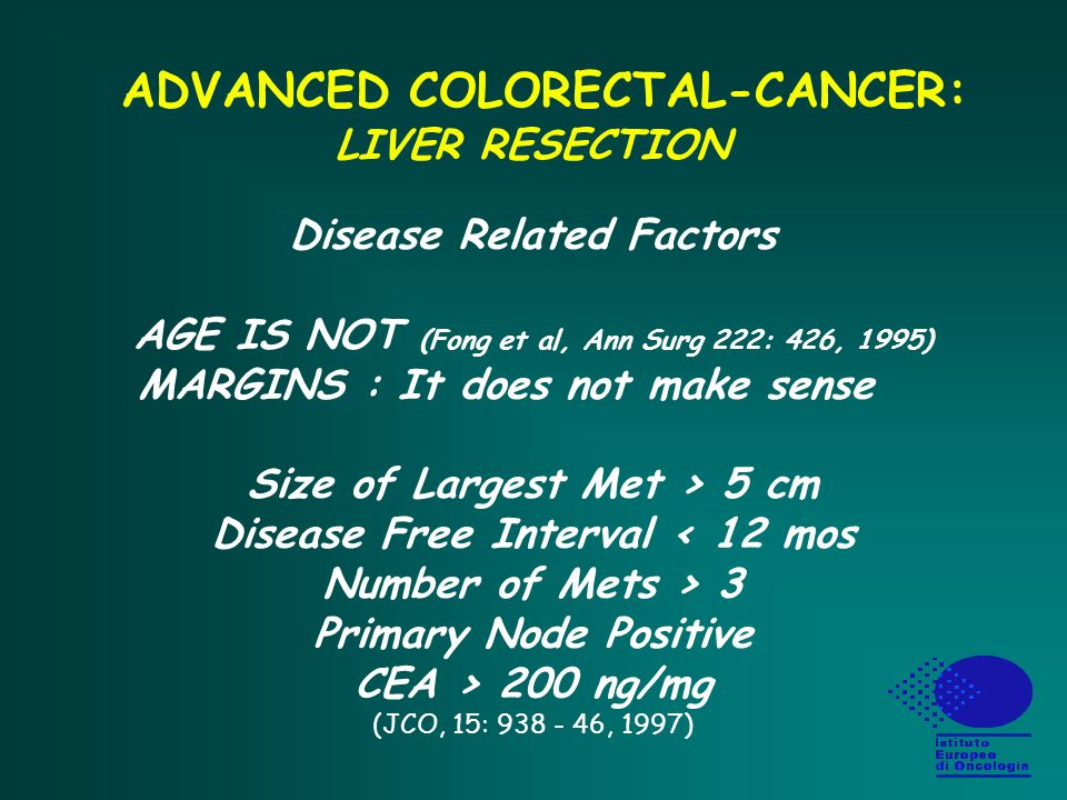ADVANCED COLORECTAL-CANCER: LIVER RESECTION Disease Related Factors Score Surv (%) Median 1yr 5yr months 0 - 1 84 - 92 57 73 2 9247 50 3 8916 30 4 62 8 15 JCO, 15: 938 - 46, 1997