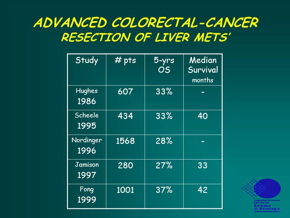Metastasi epatiche nel carcinoma del colon retto 2.Malattia solo epatica non operabile Chemioterapia intraarteriosa.
