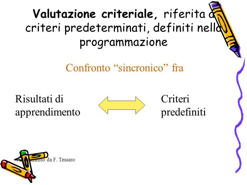 Valutazione criteriale, riferita a criteri predeterminati, definiti nella programmazione Risultati di apprendimento Criteri predefiniti Confronto sinc