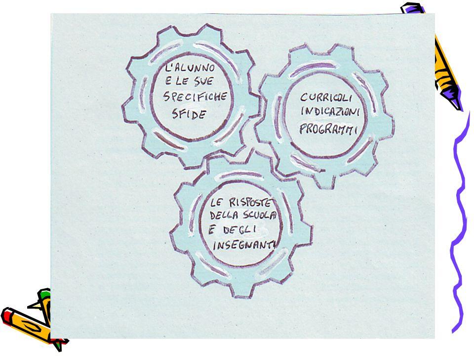 Le fasi del percorso personale Laccoglienza centralità dellitaliano, omissione e sostituzione di discipline La fase ponte italiano per studiare, selezione e riduzione di contenuti La terza fase le discipline: la facilitazione in classe