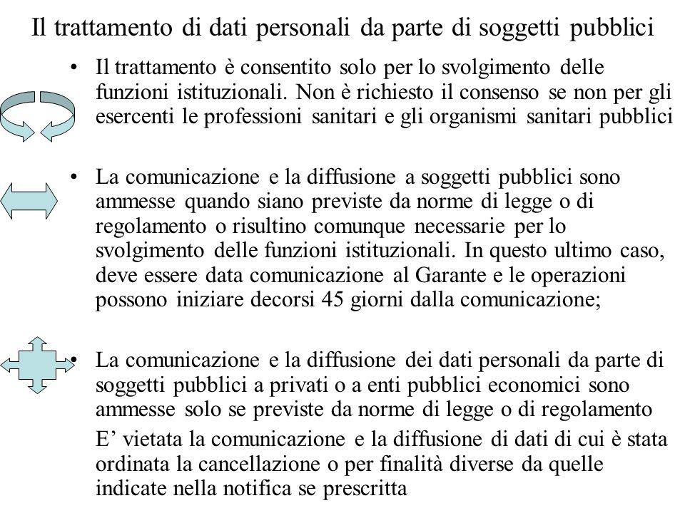 Il trattamento di dati personali da parte di soggetti pubblici Il trattamento è consentito solo per lo svolgimento delle funzioni istituzionali. Non è