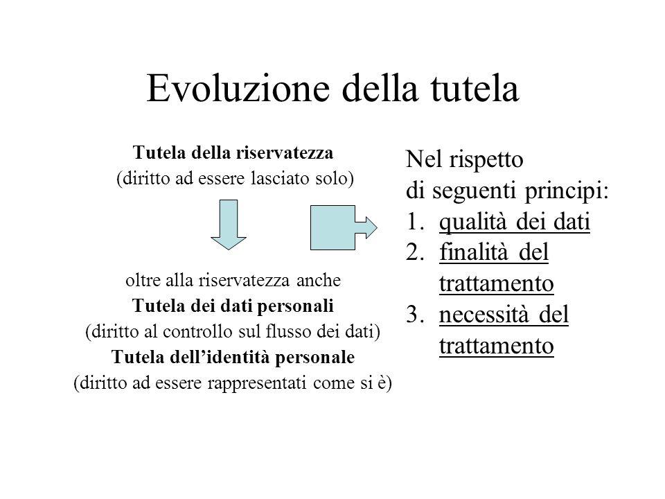 Evoluzione della tutela Tutela della riservatezza (diritto ad essere lasciato solo) oltre alla riservatezza anche Tutela dei dati personali (diritto a