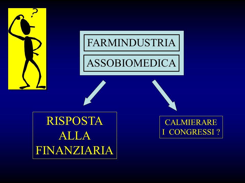 FARMINDUSTRIA ASSOBIOMEDICA RISPOSTA ALLA FINANZIARIA CALMIERARE I CONGRESSI ?