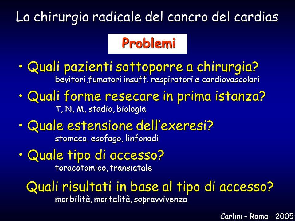 La chirurgia radicale del cancro del cardias Quali pazienti sottoporre a chirurgia? Quali pazienti sottoporre a chirurgia? bevitori,fumatori insuff. r