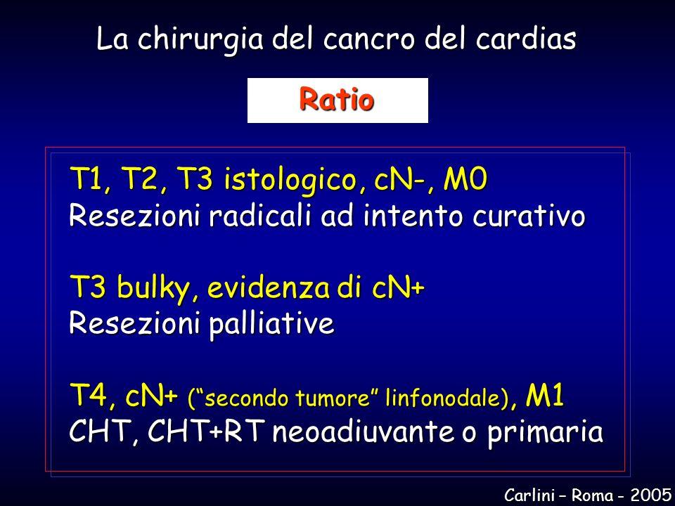 T1, T2, T3 istologico, cN-, M0 Resezioni radicali ad intento curativo T3 bulky, evidenza di cN+ Resezioni palliative T4, cN+ (secondo tumore linfonoda
