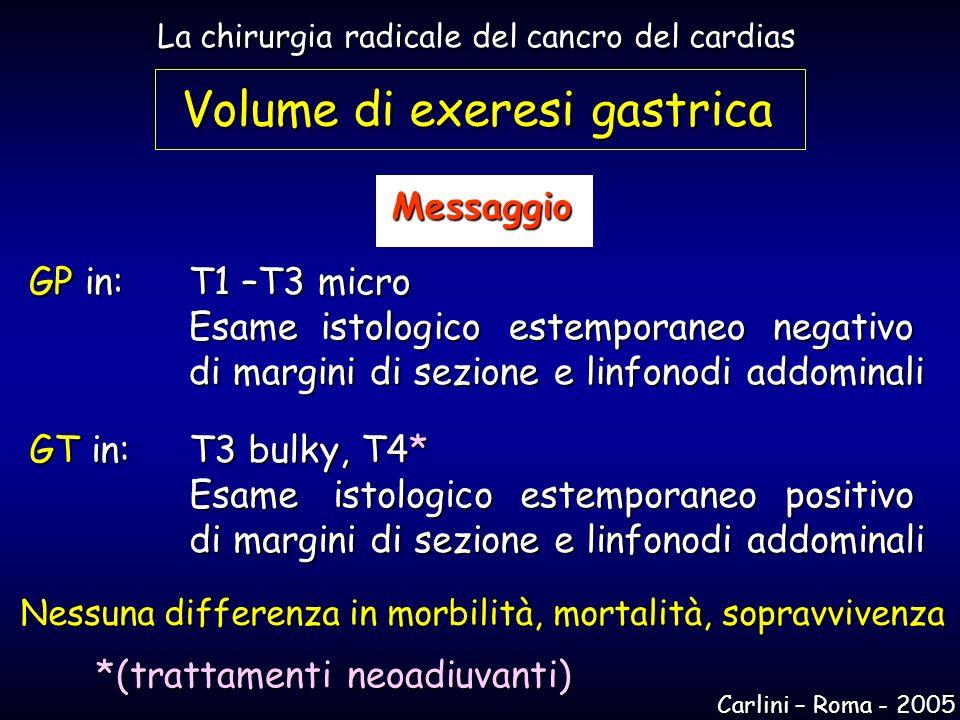 GP in:T1 –T3 micro Esame istologico estemporaneo negativo di margini di sezione e linfonodi addominali GT in:T3 bulky, T4* Esame istologico estemporan