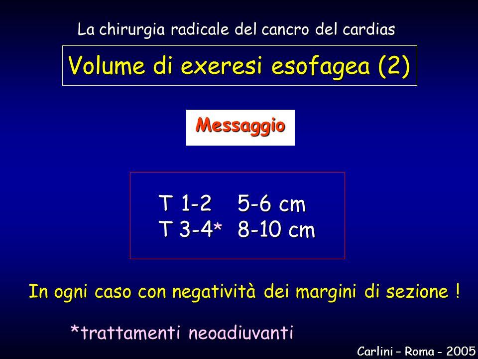 T 1-25-6 cm T 3-4 * 8-10 cm Messaggio In ogni caso con negatività dei margini di sezione ! Volume di exeresi esofagea (2) La chirurgia radicale del ca