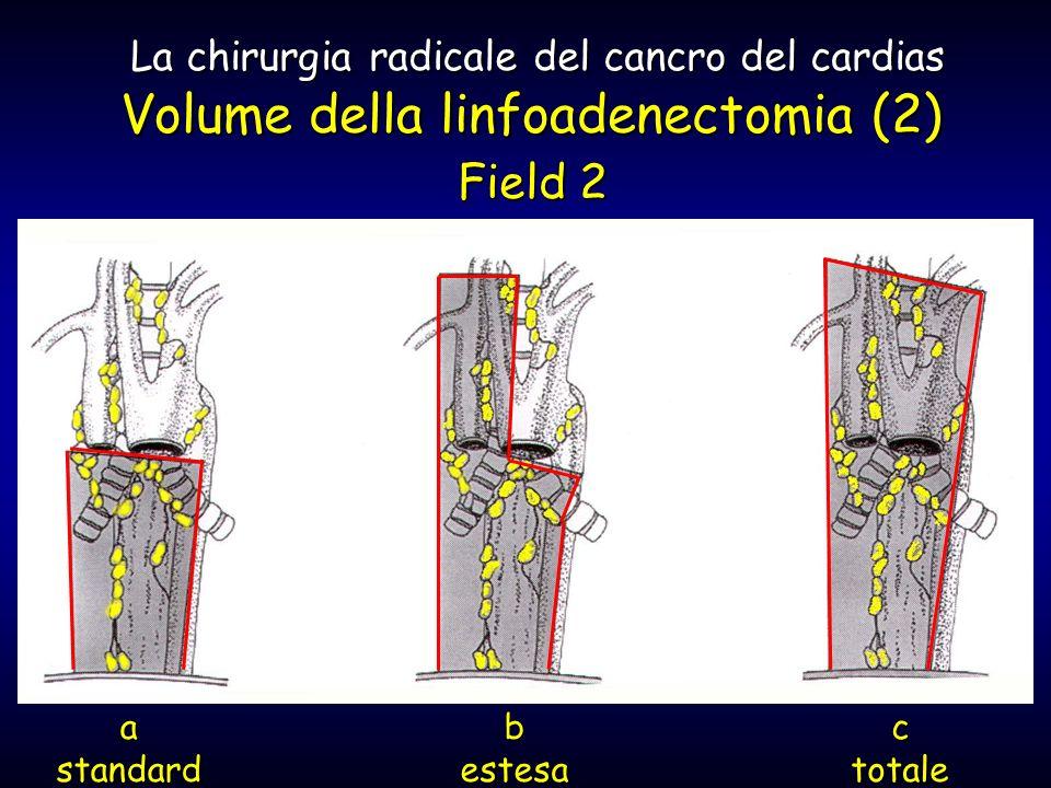 astandardctotalebestesa La chirurgia radicale del cancro del cardias Volume della linfoadenectomia (2) Field 2