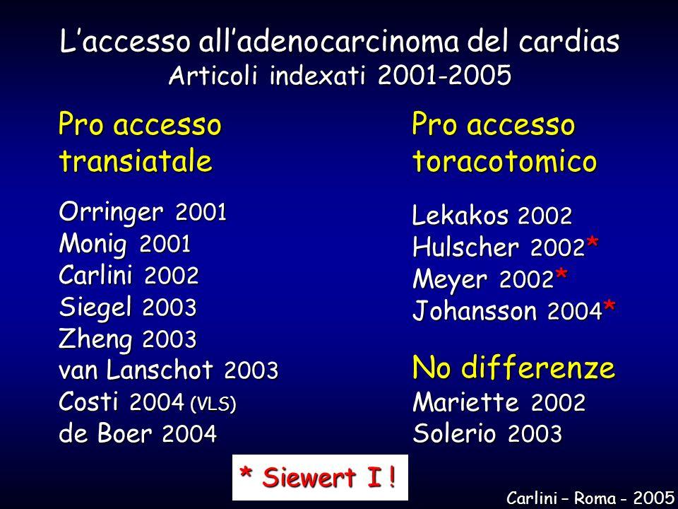 Pro accesso transiatale Laccesso alladenocarcinoma del cardias Articoli indexati 2001-2005 Pro accesso toracotomico Orringer 2001 Monig 2001 Carlini 2