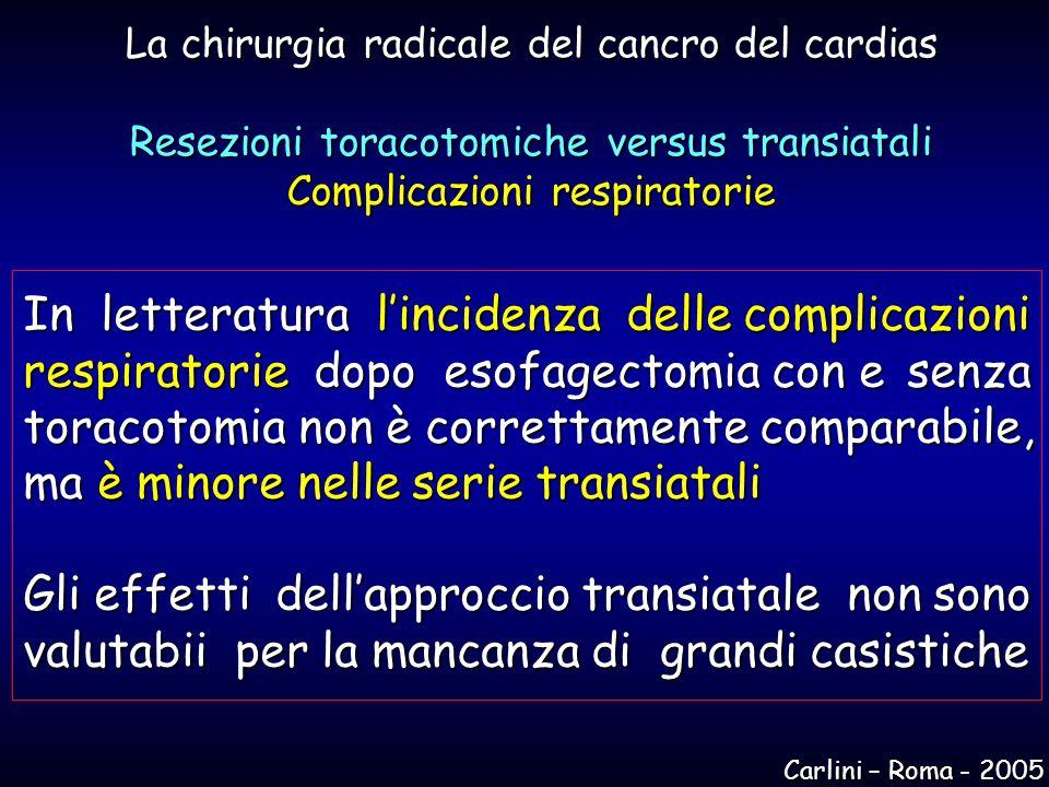 In letteratura lincidenza delle complicazioni respiratorie dopo esofagectomia con e senza toracotomia non è correttamente comparabile, ma è minore nel
